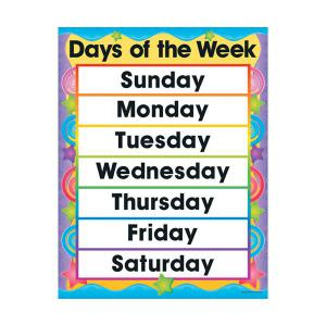 Do you remember the days of the week?